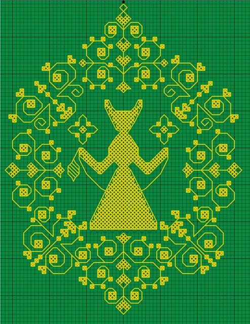 Схемы вышивки крестом оберега макошь