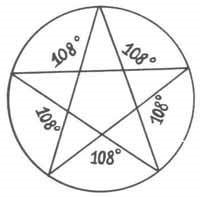 схема пентограммы
