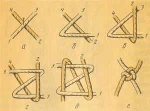 схема плетения оберега для собаки